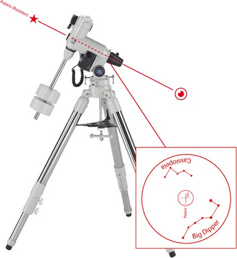 Bresser Messier AR-127S/635 with GOTO LXD-75