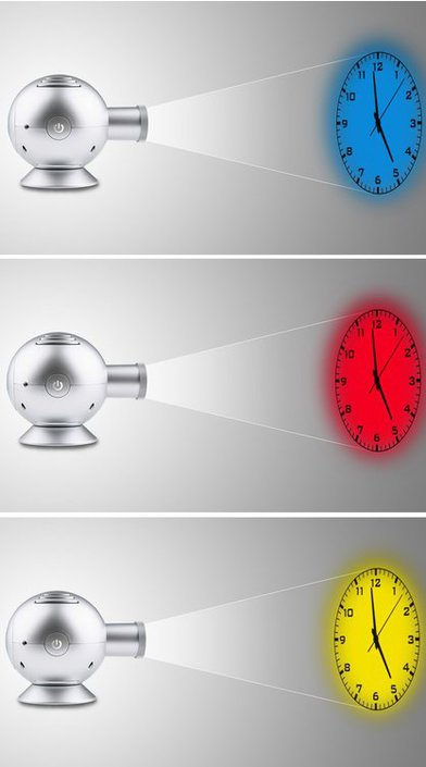 Balance Time Projector