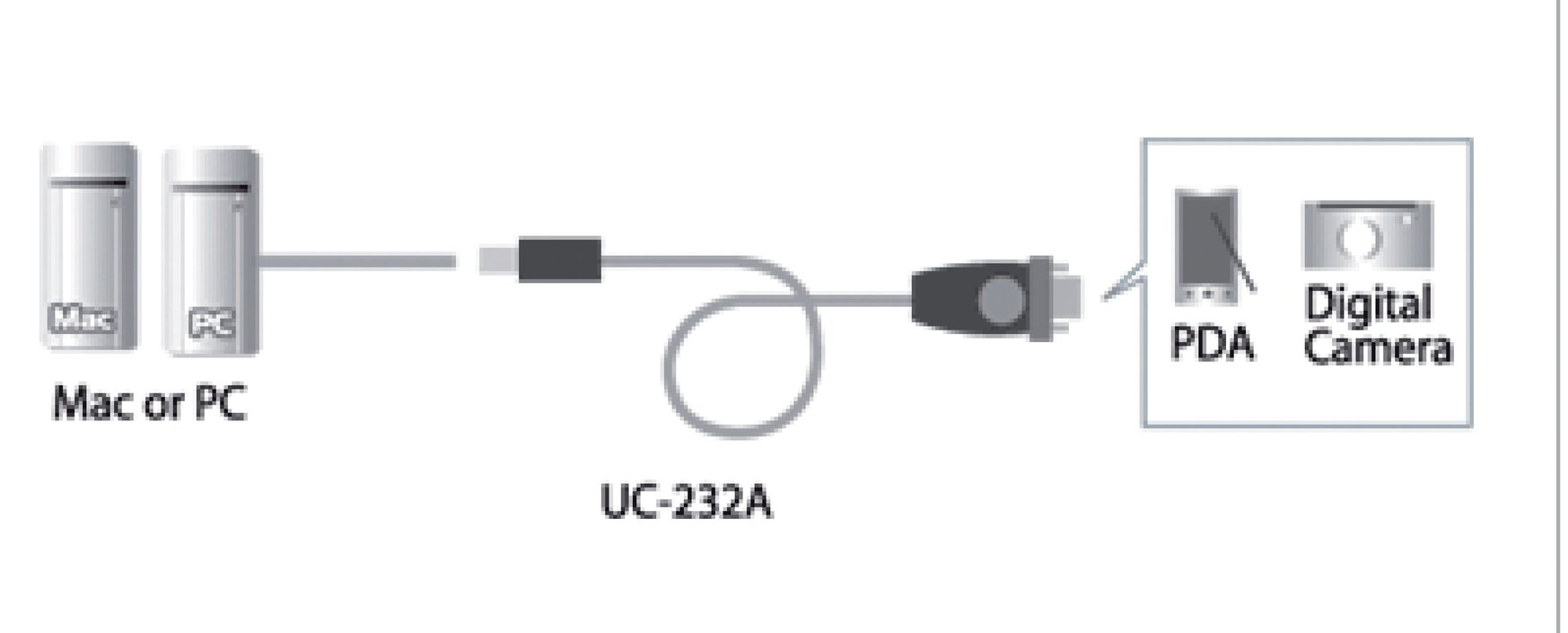 Aten USB naar RS-232 adapterkabel 0,35 m